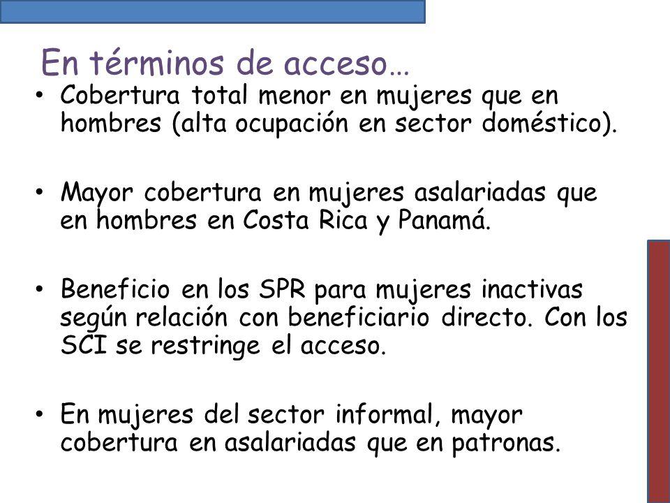 En términos de acceso… Cobertura total menor en mujeres que en hombres (alta ocupación en sector doméstico).