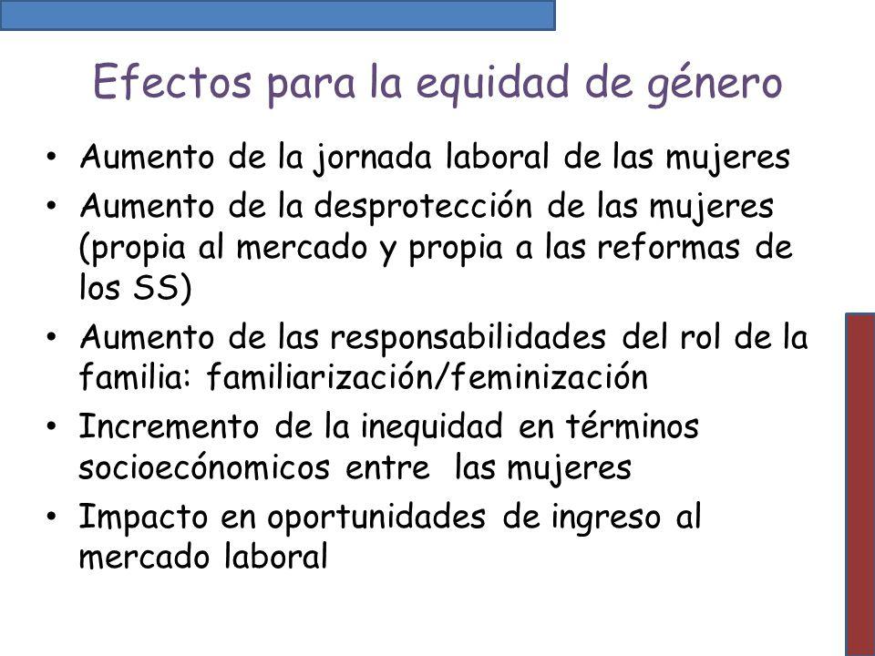 Efectos para la equidad de género
