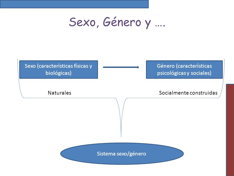 Sexo, Género y …. Sexo (características físicas y biológicas)