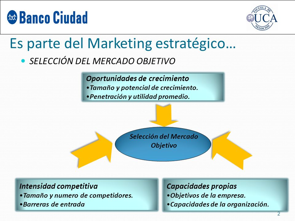 Es parte del Marketing estratégico…