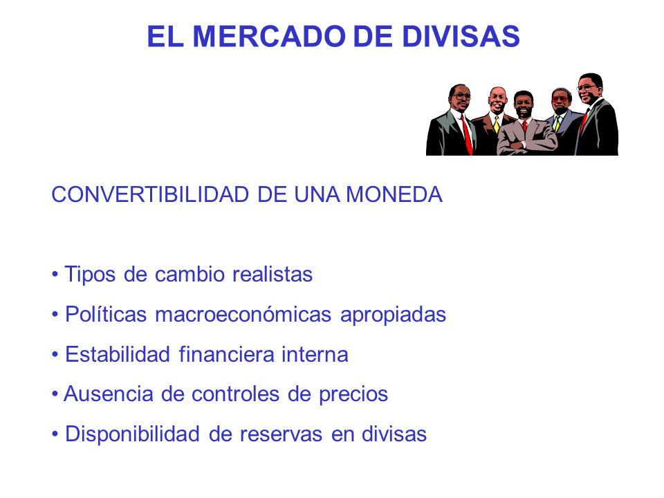 EL MERCADO DE DIVISAS CONVERTIBILIDAD DE UNA MONEDA