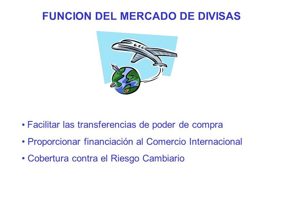 FUNCION DEL MERCADO DE DIVISAS