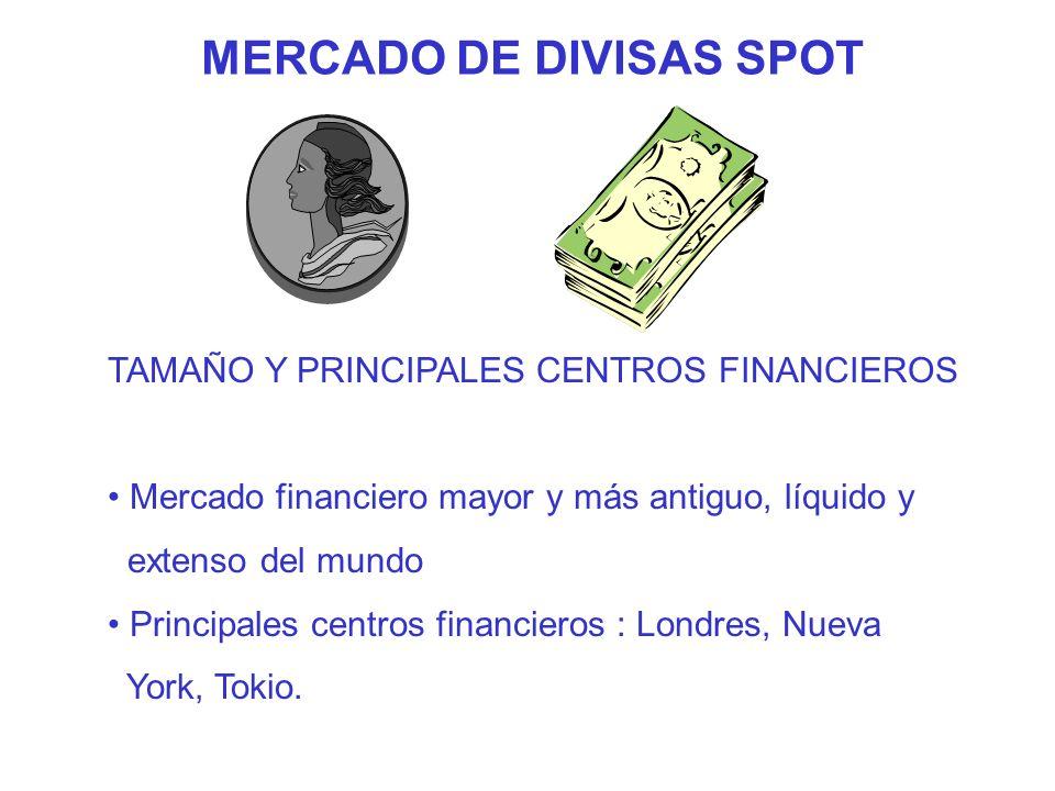 MERCADO DE DIVISAS SPOT