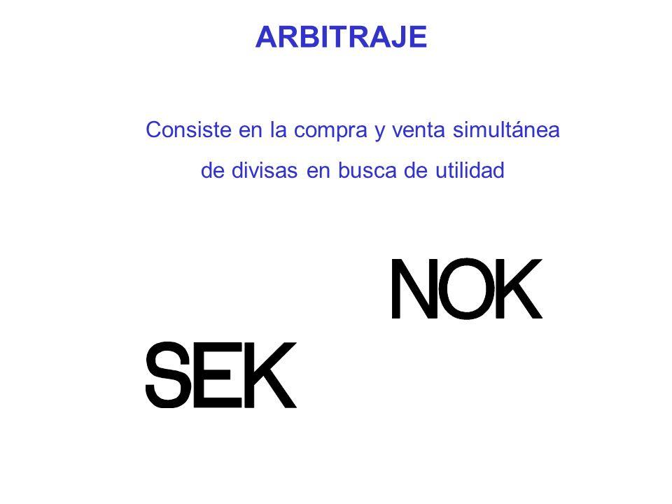 ARBITRAJE Consiste en la compra y venta simultánea