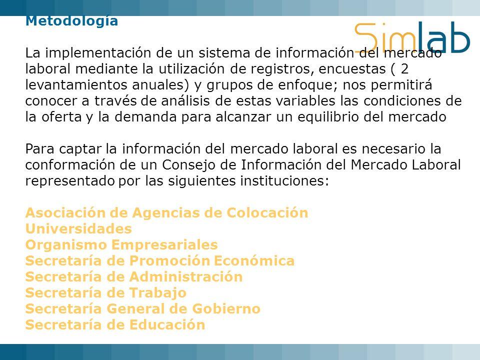 Asociación de Agencias de Colocación Universidades