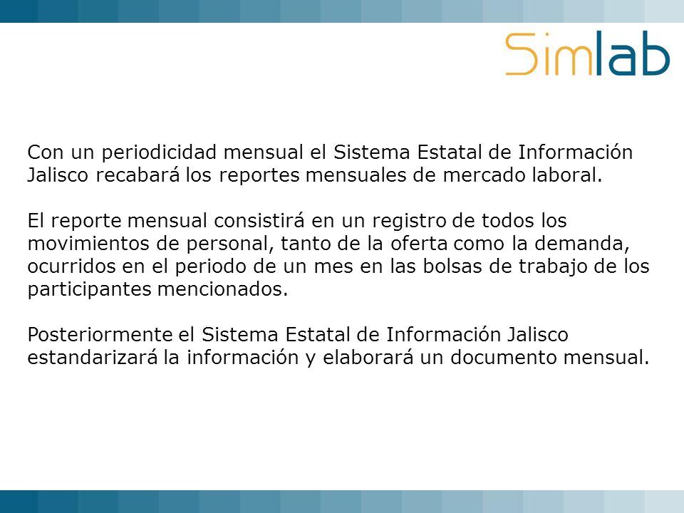 29/03/2017 Con un periodicidad mensual el Sistema Estatal de Información Jalisco recabará los reportes mensuales de mercado laboral.