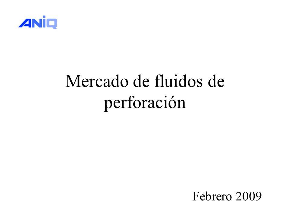 Mercado de fluidos de perforación