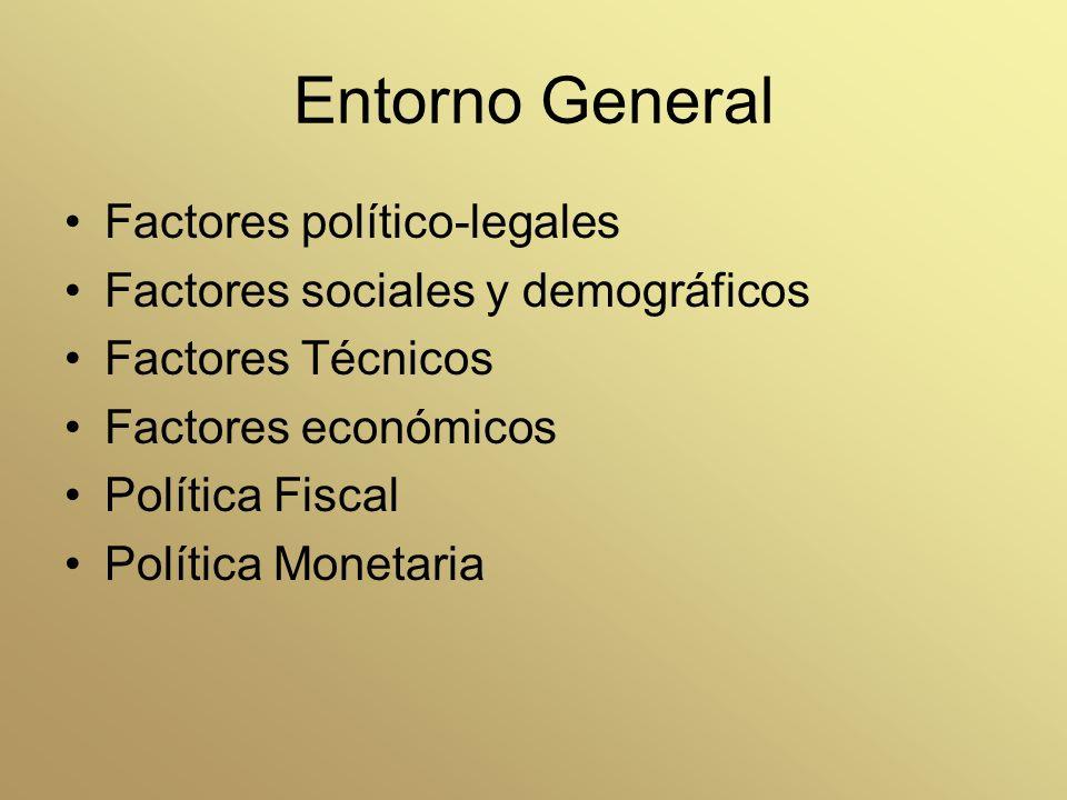 Entorno General Factores político-legales