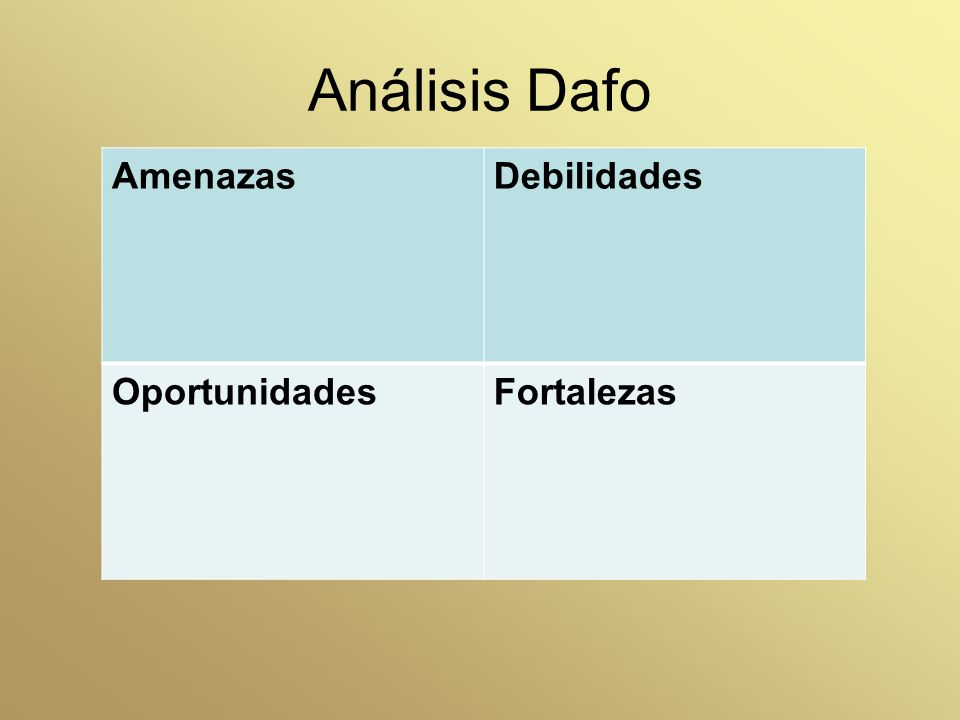 Análisis Dafo Amenazas Debilidades Oportunidades Fortalezas