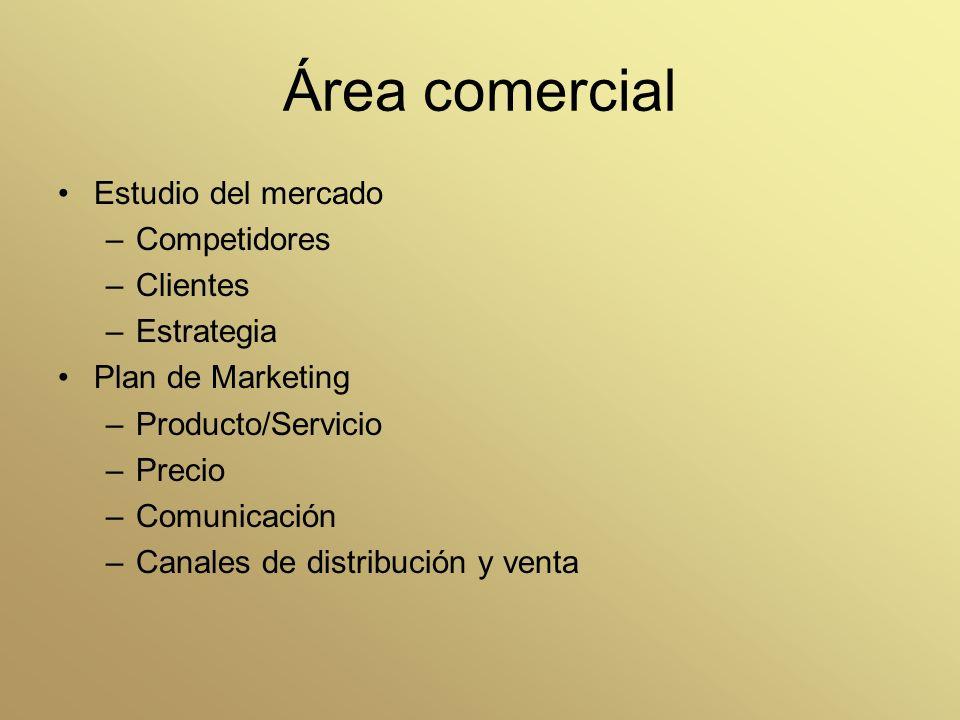 Área comercial Estudio del mercado Competidores Clientes Estrategia