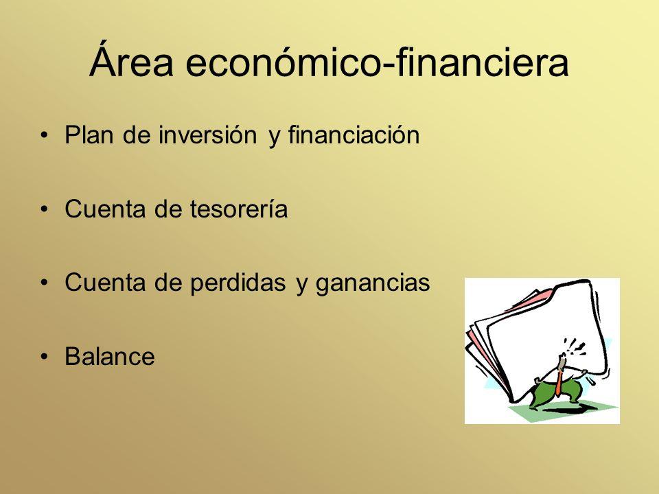Área económico-financiera