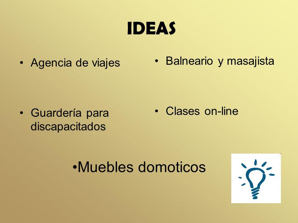 IDEAS Muebles domoticos Balneario y masajista Agencia de viajes