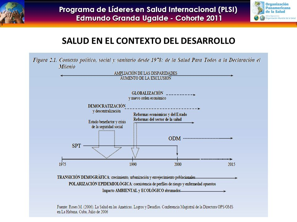 SALUD EN EL CONTEXTO DEL DESARROLLO