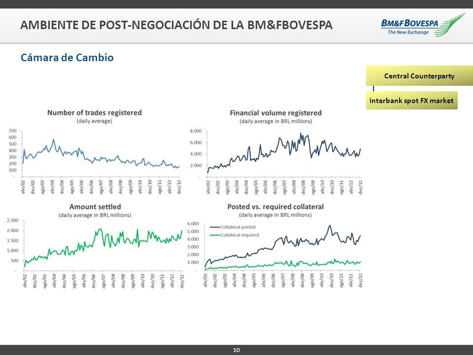 Interbank spot FX market