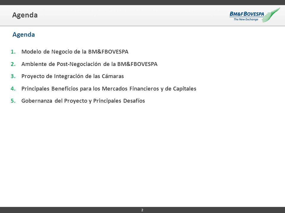 Agenda 2 Agenda Modelo de Negocio de la BM&FBOVESPA