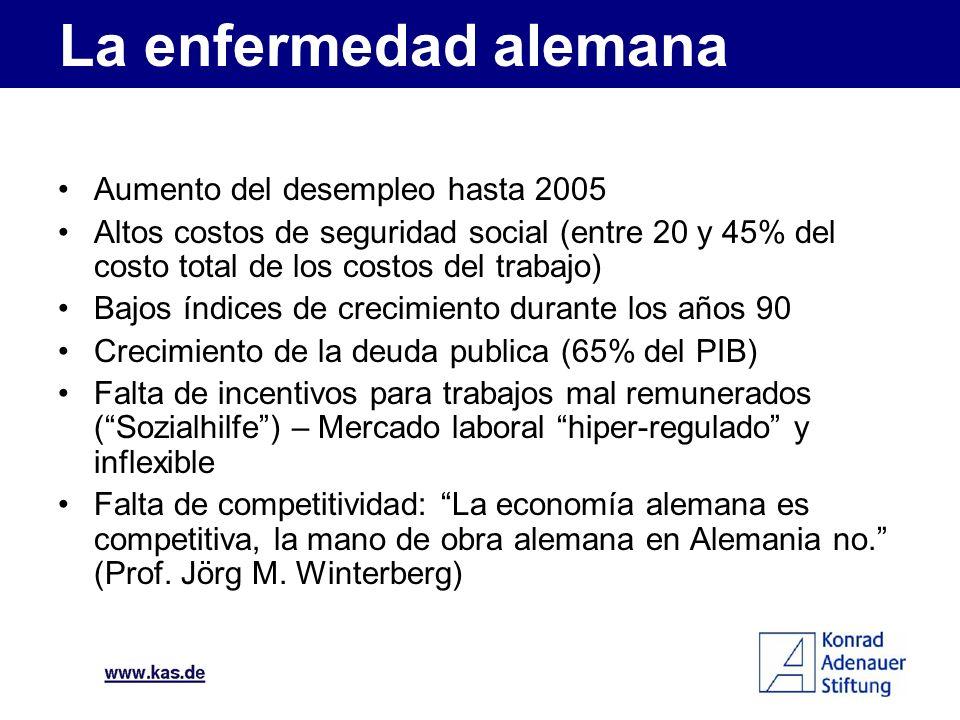 La enfermedad alemana Aumento del desempleo hasta 2005