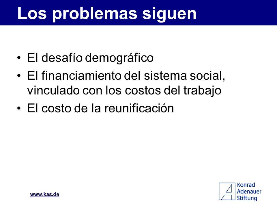 Los problemas siguen El desafío demográfico