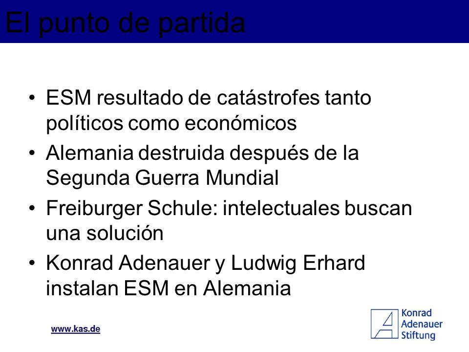 El punto de partida ESM resultado de catástrofes tanto políticos como económicos. Alemania destruida después de la Segunda Guerra Mundial.