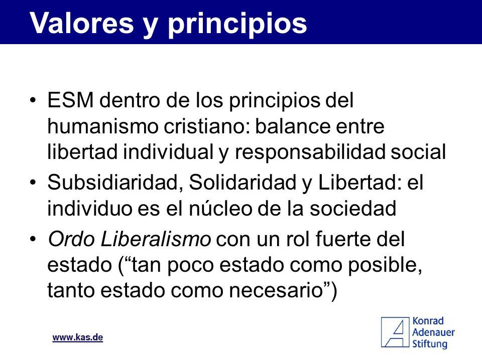 Valores y principios ESM dentro de los principios del humanismo cristiano: balance entre libertad individual y responsabilidad social.