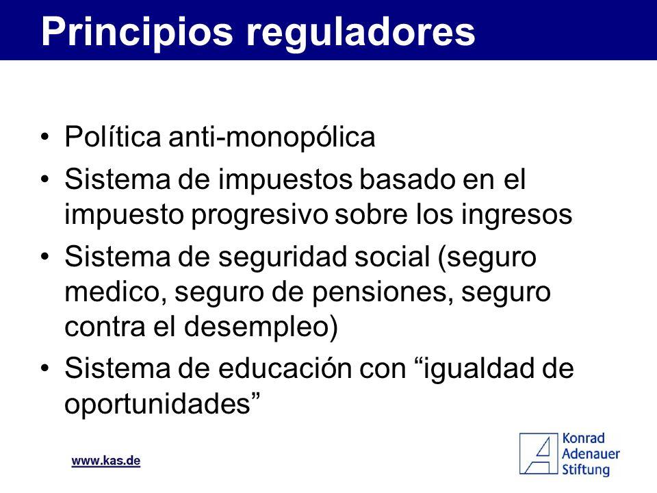 Principios reguladores