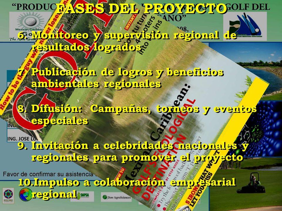 FASES DEL PROYECTO Monitoreo y supervisión regional de resultados logrados. Publicación de logros y beneficios ambientales regionales.