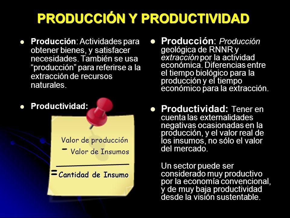 PRODUCCIÓN Y PRODUCTIVIDAD