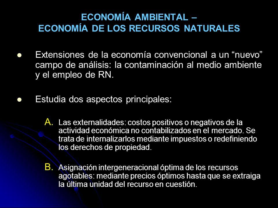 ECONOMÍA AMBIENTAL – ECONOMÍA DE LOS RECURSOS NATURALES