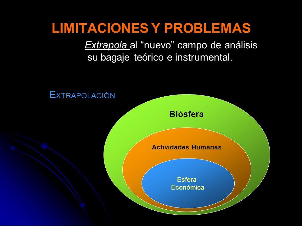 LIMITACIONES Y PROBLEMAS
