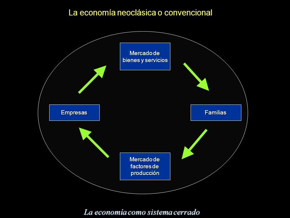 La economía neoclásica o convencional