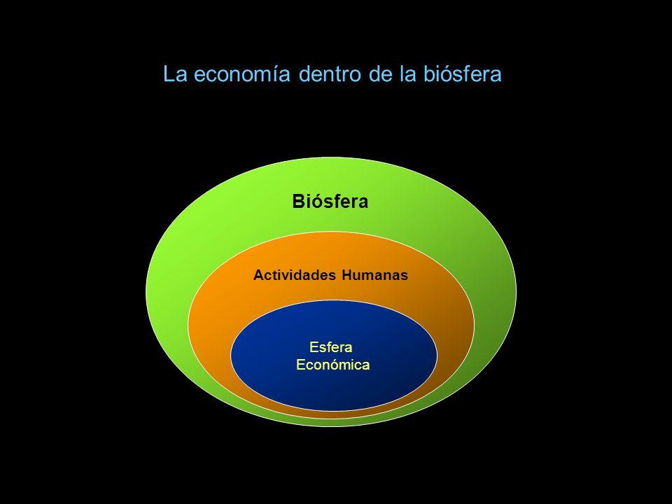 La economía dentro de la biósfera