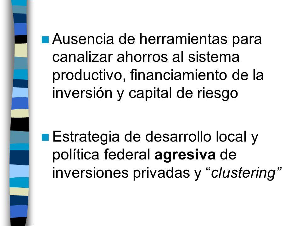 Ausencia de herramientas para canalizar ahorros al sistema productivo, financiamiento de la inversión y capital de riesgo