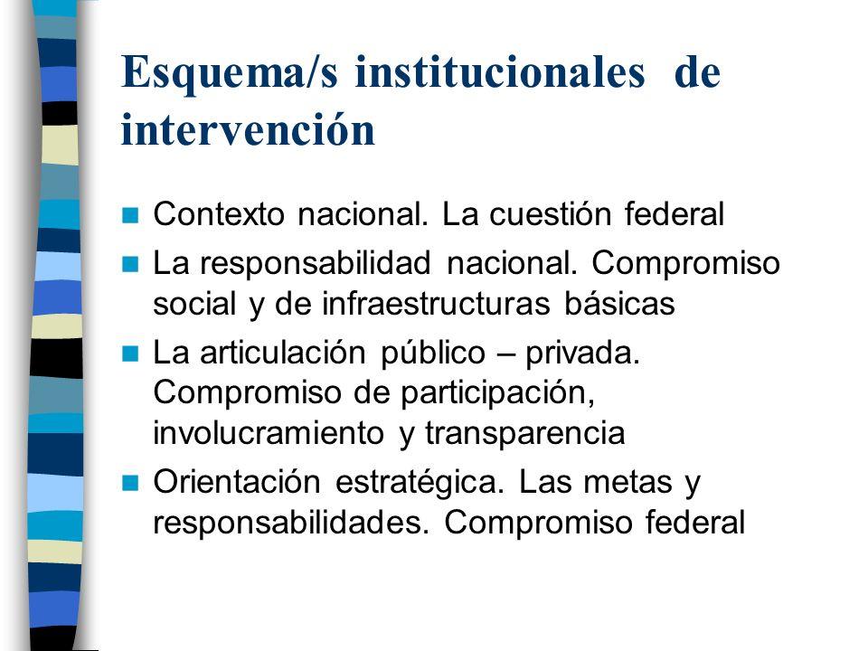 Esquema/s institucionales de intervención