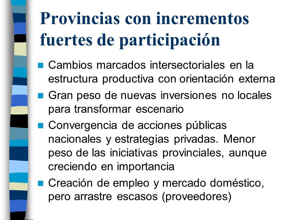 Provincias con incrementos fuertes de participación