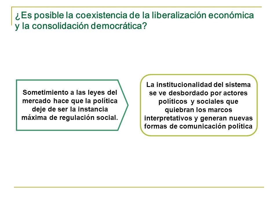 ¿Es posible la coexistencia de la liberalización económica y la consolidación democrática