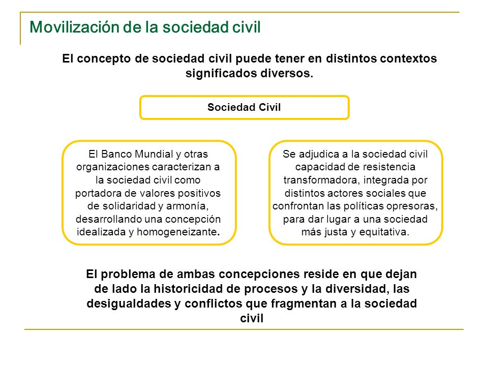 Movilización de la sociedad civil