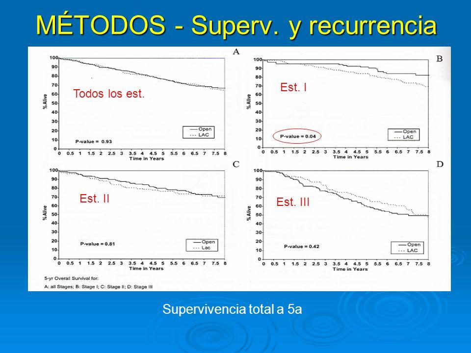 MÉTODOS - Superv. y recurrencia