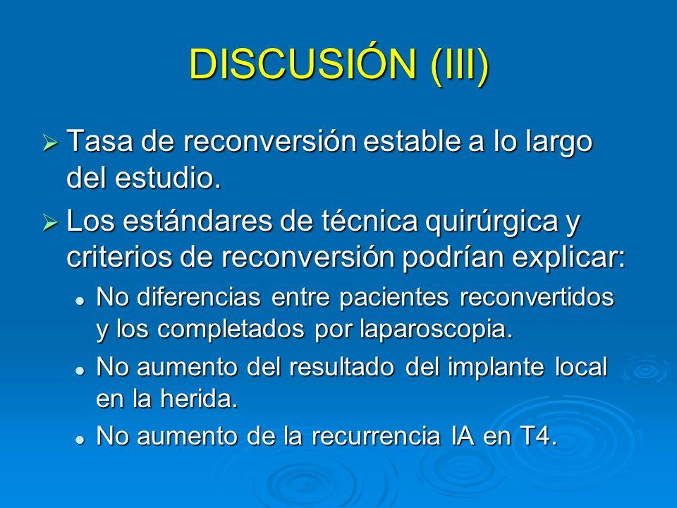 DISCUSIÓN (III) Tasa de reconversión estable a lo largo del estudio.