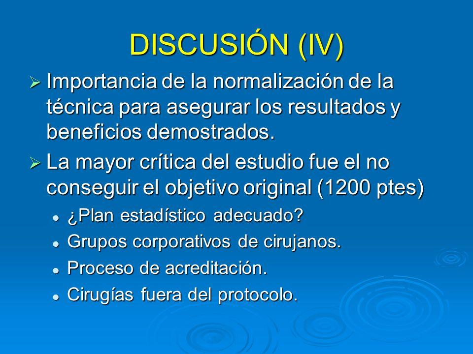 DISCUSIÓN (IV) Importancia de la normalización de la técnica para asegurar los resultados y beneficios demostrados.