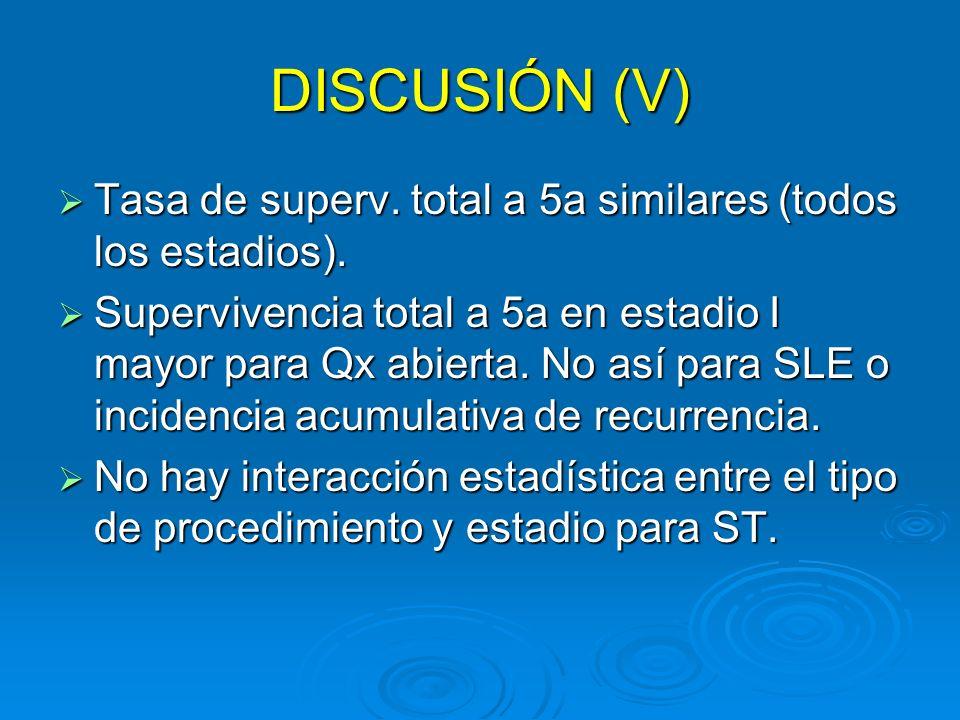 DISCUSIÓN (V) Tasa de superv. total a 5a similares (todos los estadios).