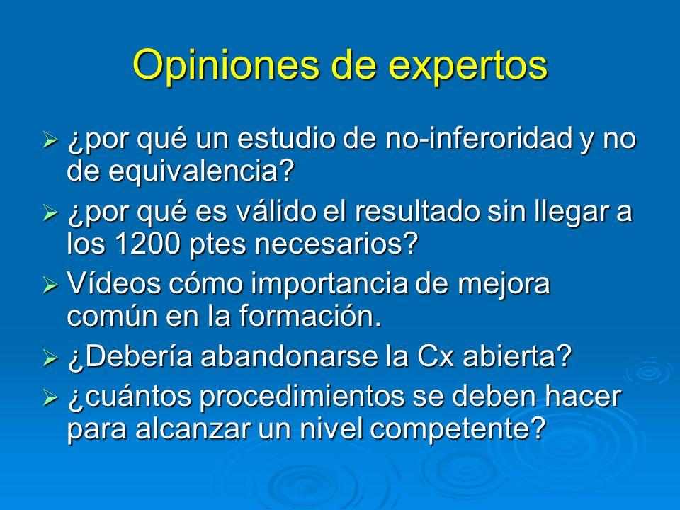 Opiniones de expertos ¿por qué un estudio de no-inferoridad y no de equivalencia