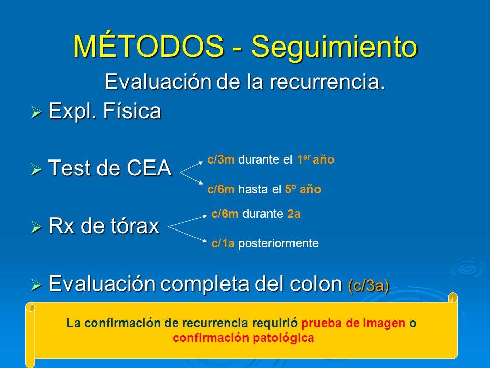 MÉTODOS - Seguimiento Evaluación de la recurrencia. Expl. Física