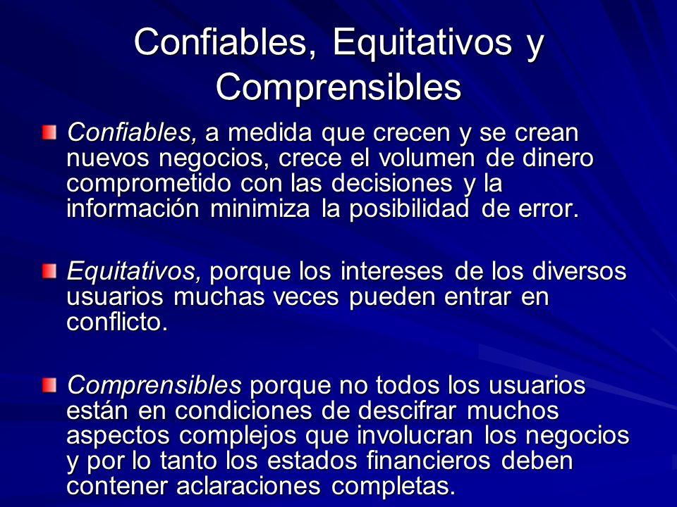 Confiables, Equitativos y Comprensibles