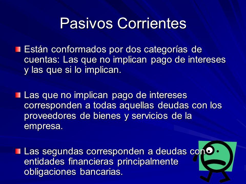 Pasivos Corrientes Están conformados por dos categorías de cuentas: Las que no implican pago de intereses y las que si lo implican.