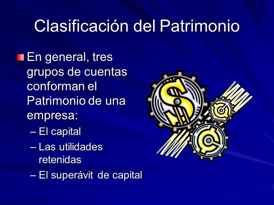 Clasificación del Patrimonio