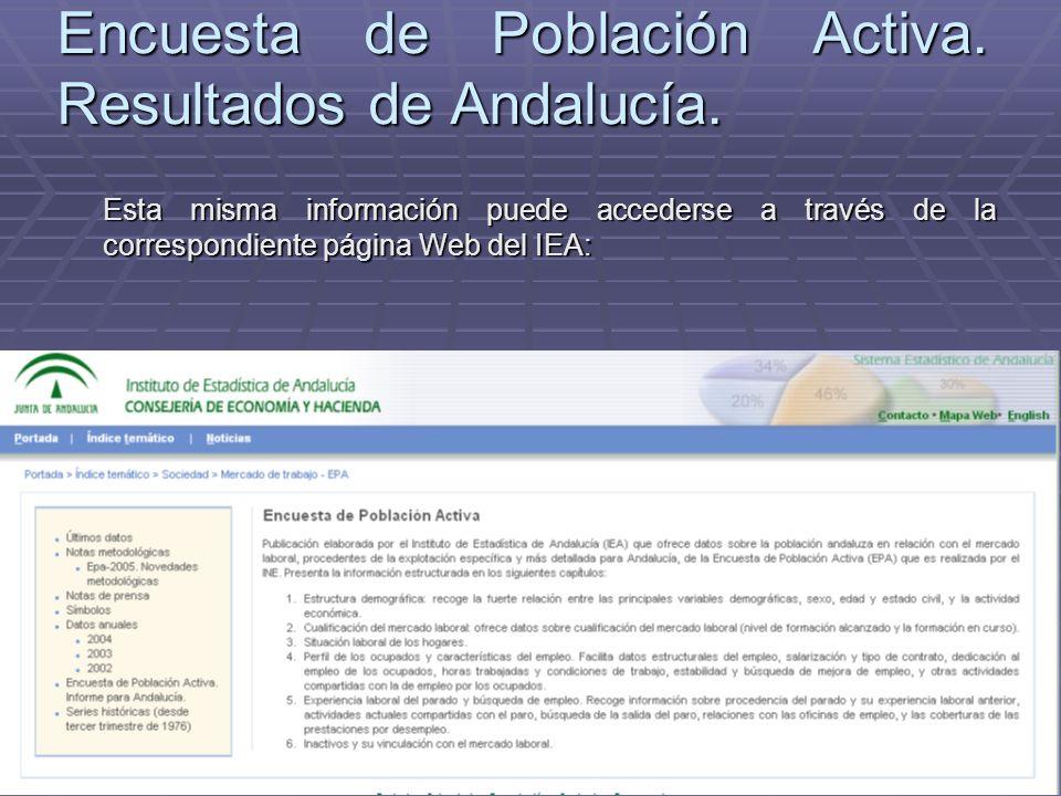 Encuesta de Población Activa. Resultados de Andalucía.