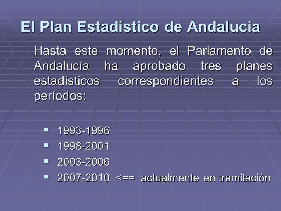 El Plan Estadístico de Andalucía