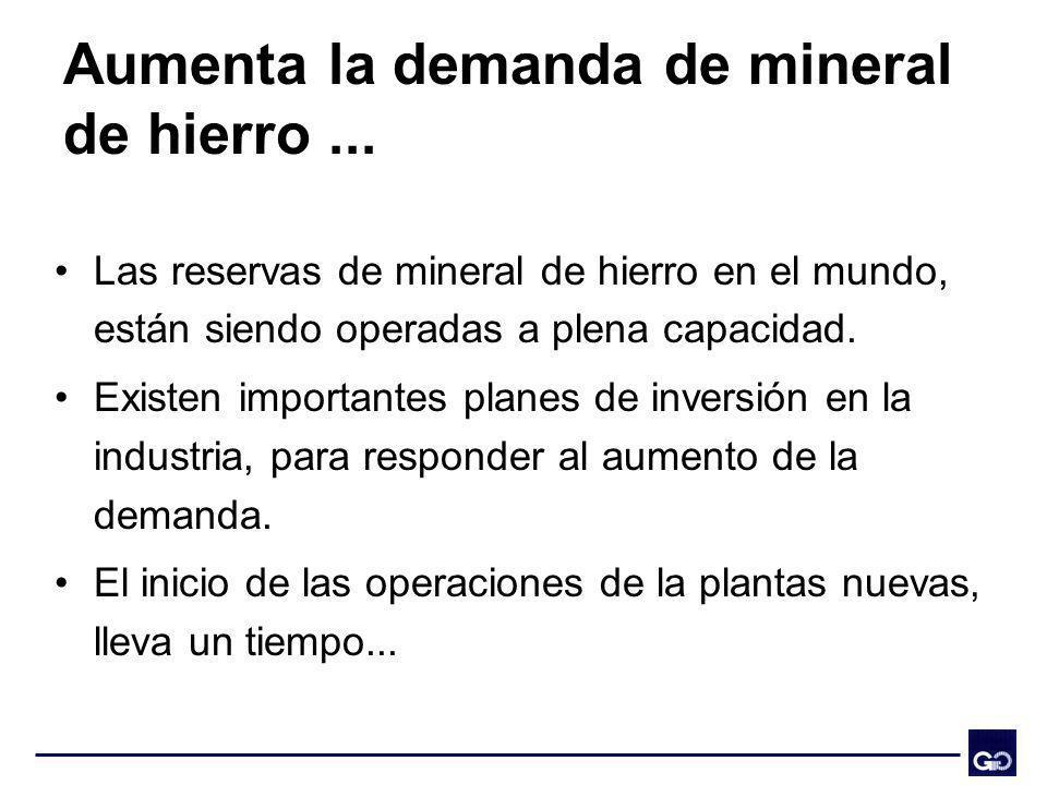 Aumenta la demanda de mineral de hierro ...