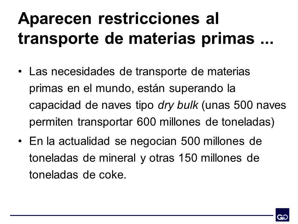 Aparecen restricciones al transporte de materias primas ...
