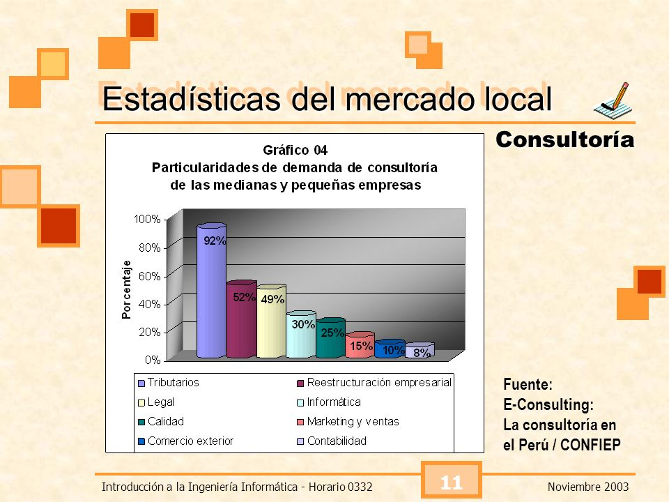 Estadísticas del mercado local