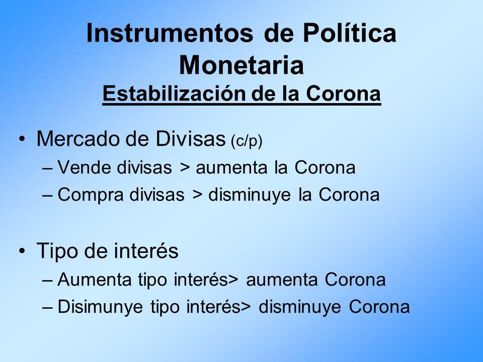 Instrumentos de Política Monetaria Estabilización de la Corona